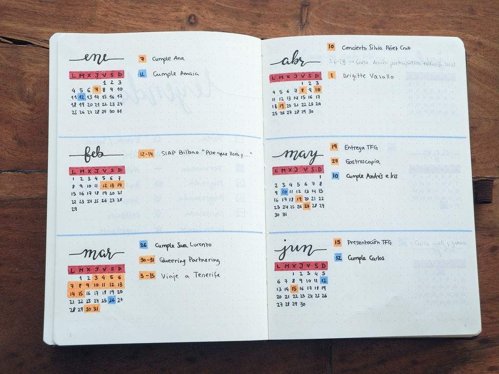 bullet journal journaling style